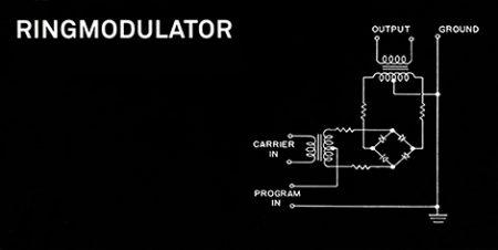 ringmodulator_einladung
